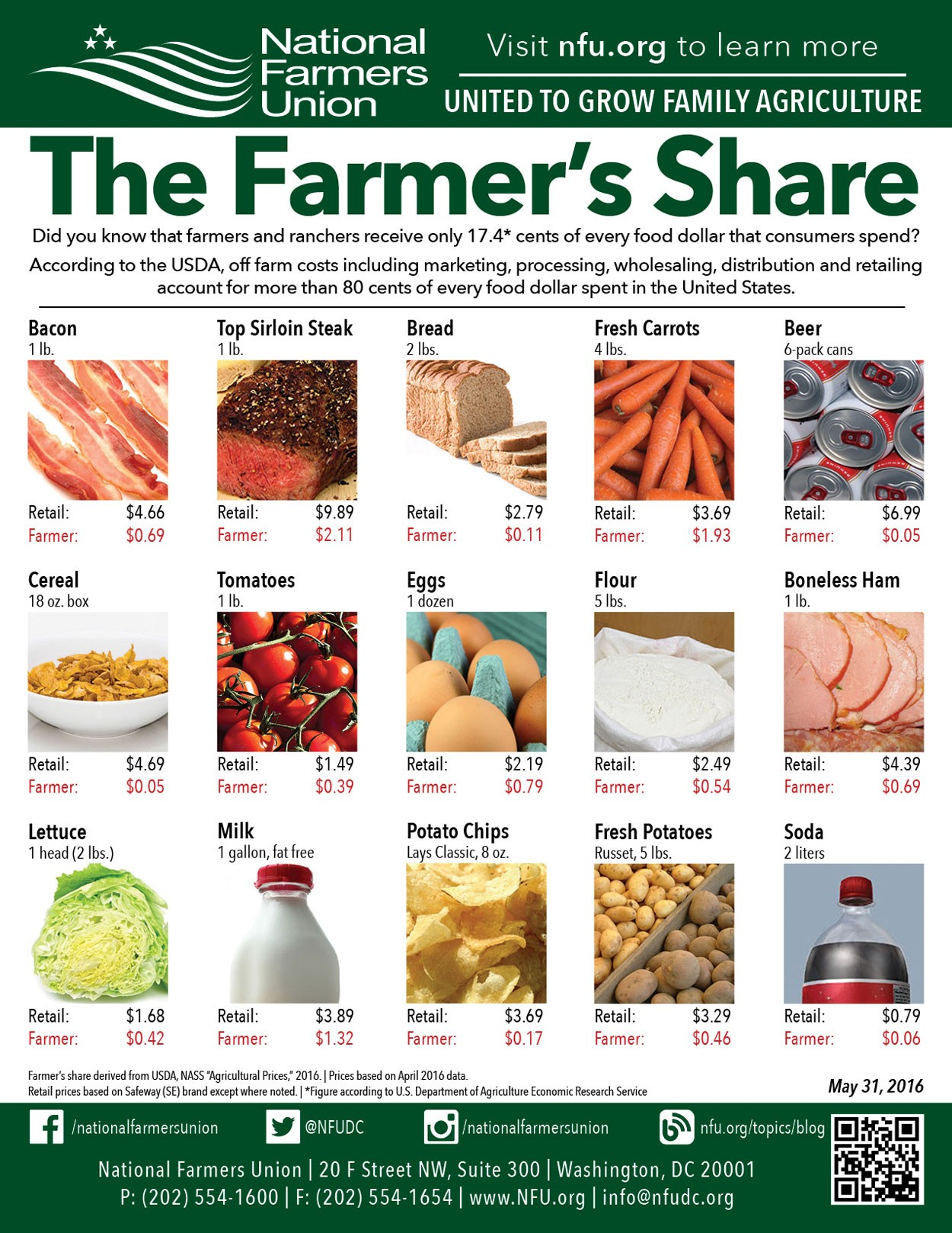 Farmers Share May 2016